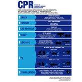 Плавание Бассейн Spa CPR Sign Resuscitation Chart Предупреждающий знак безопасности ПВХ наклейка