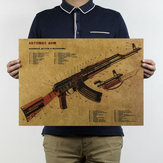 Art Gun Poster Gietstang Pub Decoratie Murale Mitraillette Home Decor