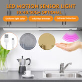 30cm/40cm/50cm Motion Sensor LED Cabinet Light USB Charging Wireless Closet Night Lamp