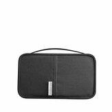 IPRee® Outdoor Travel Passport Bag Kortholder Kontantlommebok Menn Pouch Organizer